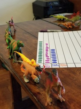 Dinosaur line-up for creating our chart.